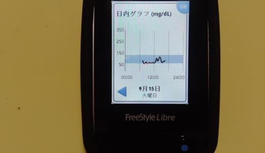 血糖値を自己測定できるFreeStyleリブレの購入方法とコスパの良い活用例